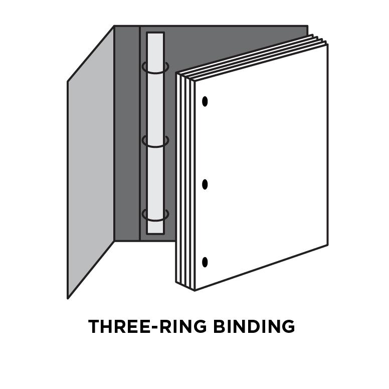 Three Ring Binding