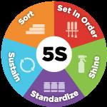 5S Logo